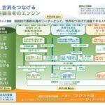 武蔵中学校の大学合格実績低調に関する学校の回答とは?